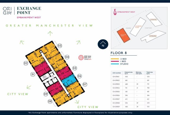 英国英格兰曼彻斯特的房产,Embankment West,编号39268301