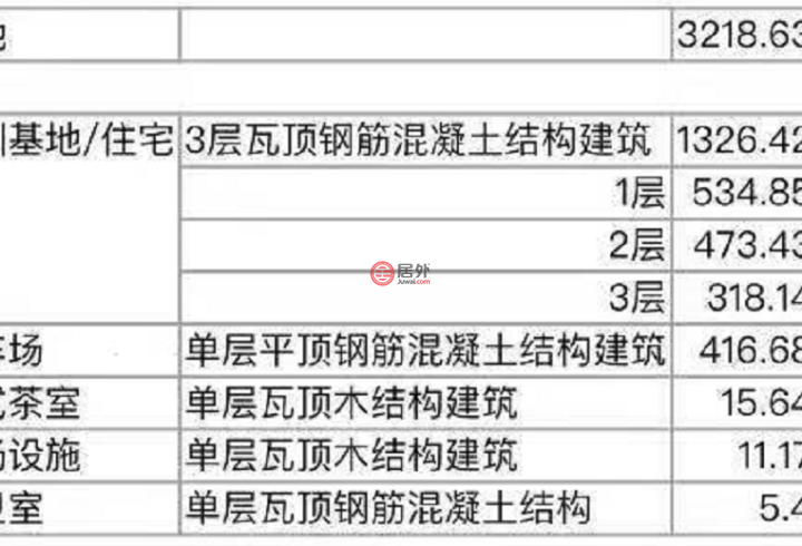日本大阪府丰中市的商业地产,東豊中町,编号58391792